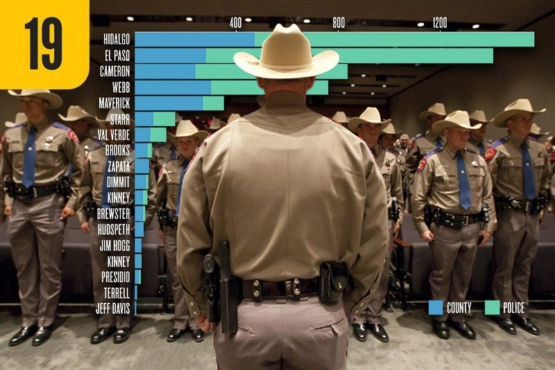 Millions Slated to Hire More Border Troopers