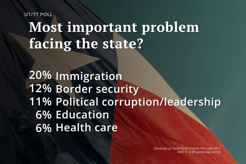 UT/TT Poll: Immigration, Border Security Still Top Concerns for Texas Voters
