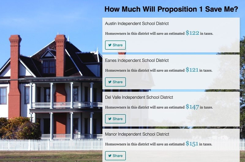 Interactive: How much will you save if Prop 1 Passes?