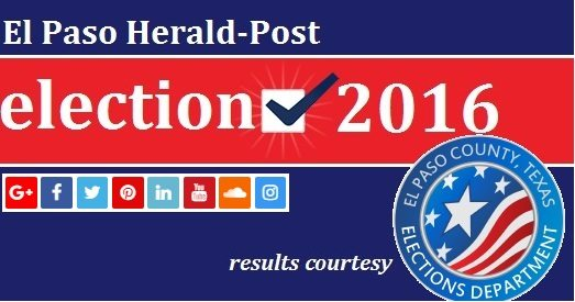 Election2016: Early Voting Results / General Election Results