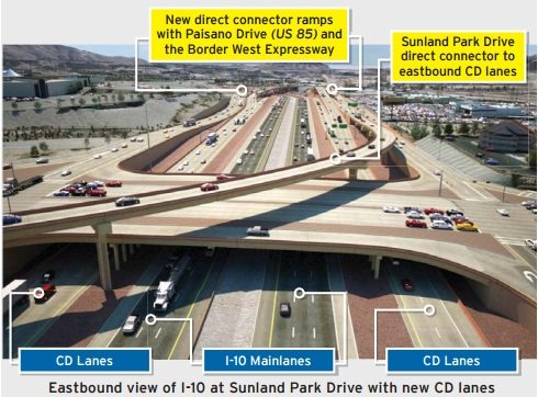 TxDoT website continues to explain on-going West El Paso construction on I10