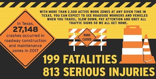 TxDoT Officials to Highlight Work Zone Safety During National Work Zone Awareness Week