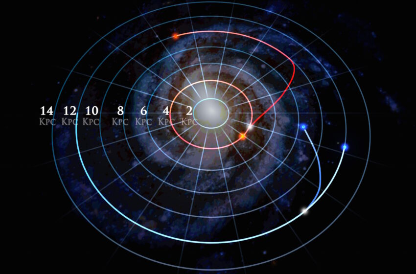 NMSU researchers co-author study revealing stars in galaxy have moved